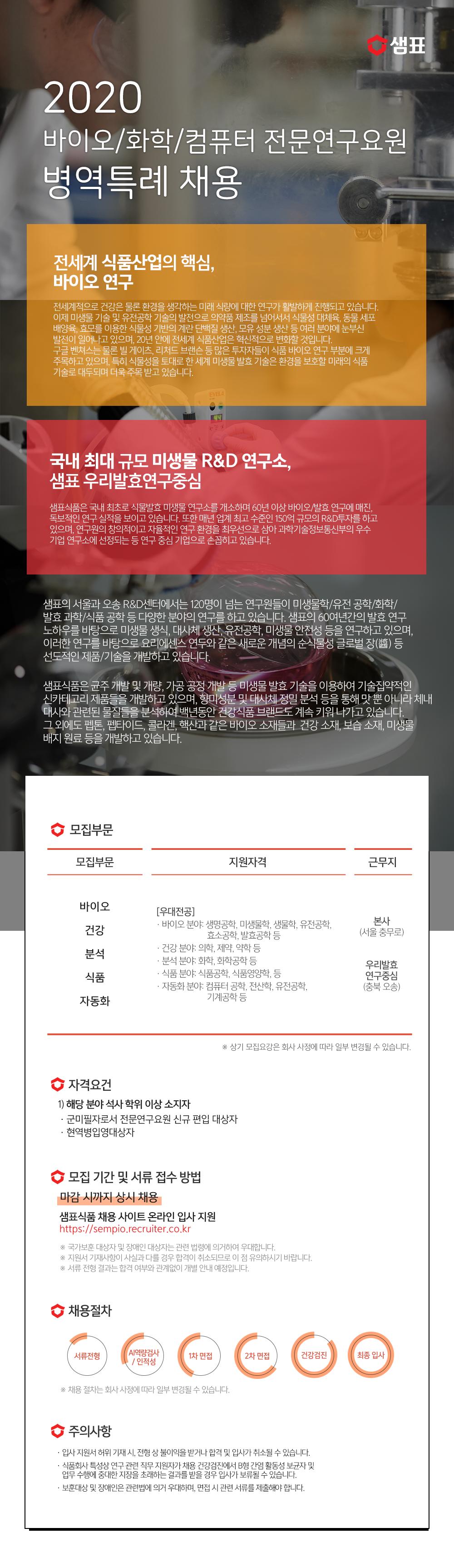 샘표식품_2020 전문연구요원채용공고.png